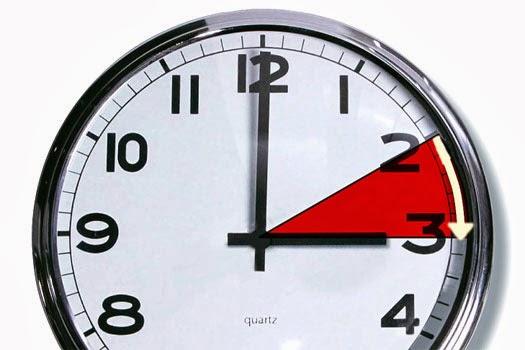 Wechsel auf die Sommerzeit – Uhren 1 Stunde vor stellen!